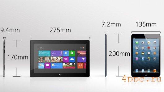 Выходит, ограниченная партия планшетов Microsoft Surface Mini